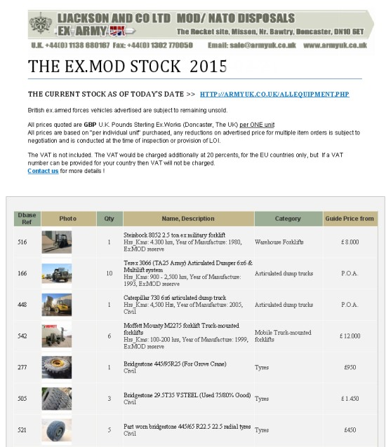 WAS SOLD THE EX.MOD STOCK LIST