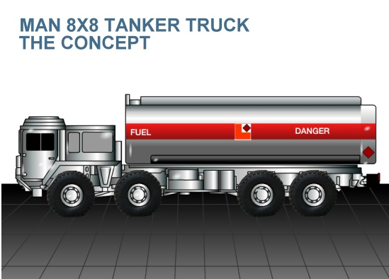 MAN CAT  A1 8x8 tanker truck |  EX.MOD direct sales