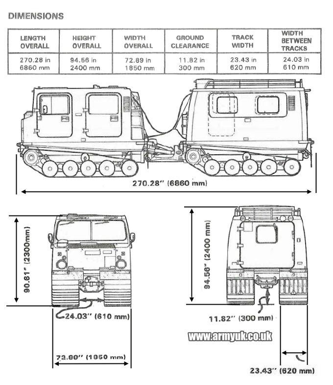 Hagglund BV206  open cab SAFARI  military for sale