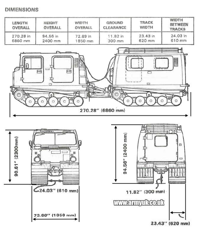 Hagglund BV206  for a drilling rig (Amphibious)  military for sale